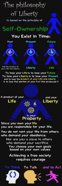 philosophy-of-liberty